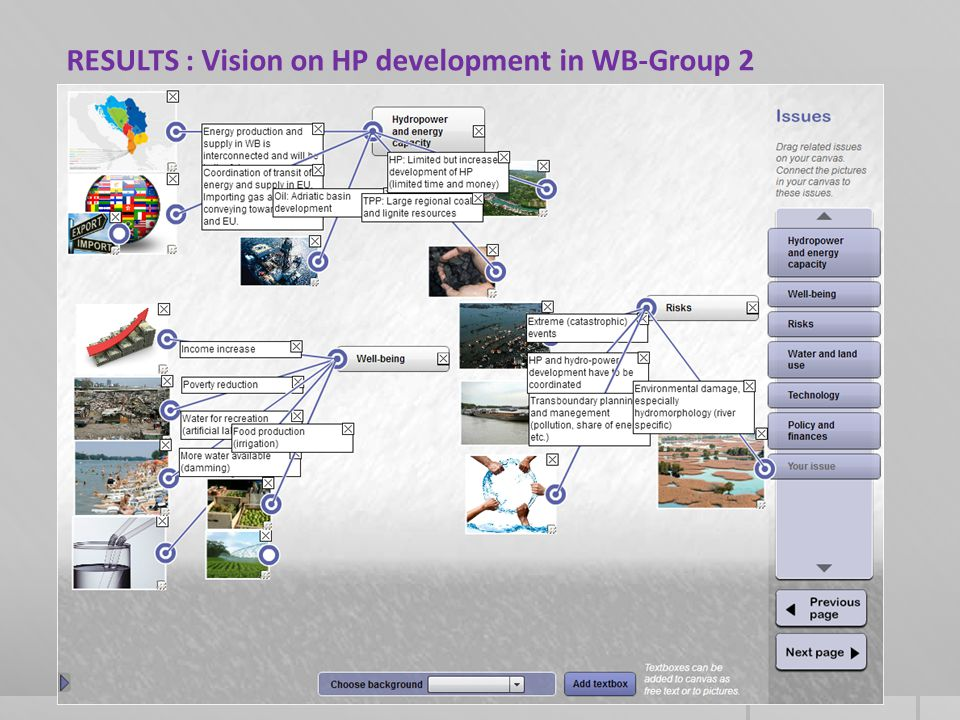 RESULTS : Vision on HP development in WB-Group 2