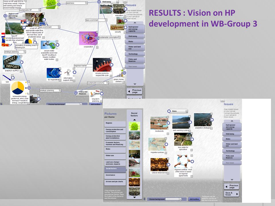 RESULTS : Vision on HP development in WB-Group 3