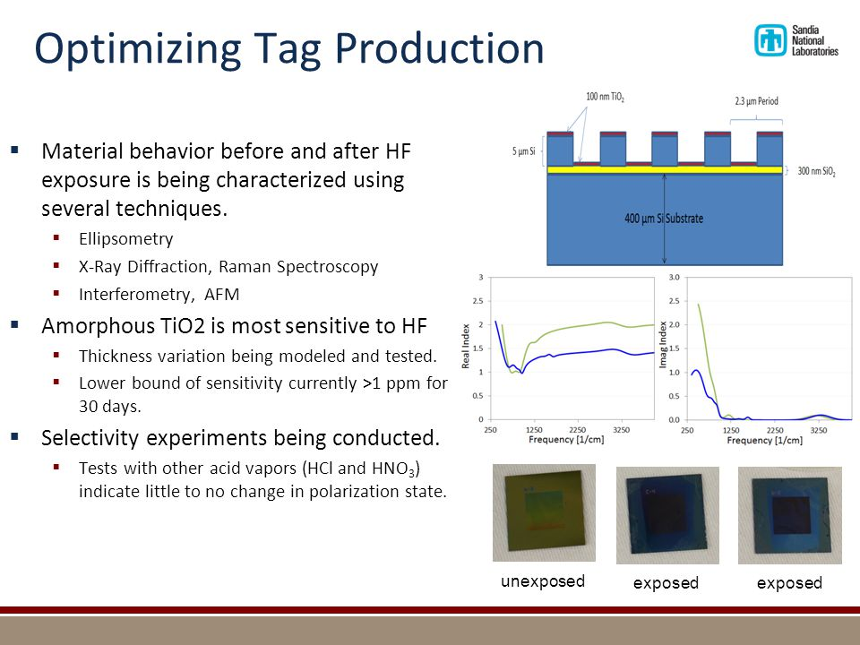 Optimizing Tag Production  Material behavior before and after HF exposure is being characterized using several techniques.  Ellipsometry  X-Ray Dif