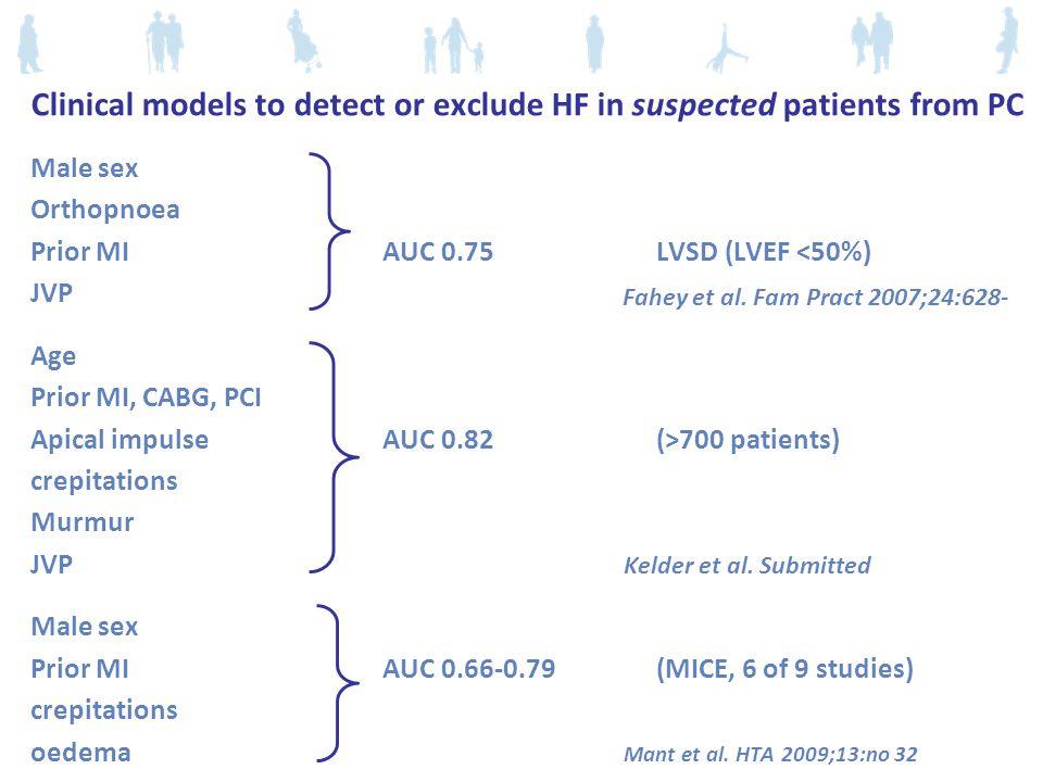 Clinical models to detect or exclude HF in suspected patients from PC Male sex Orthopnoea Prior MI AUC 0.75 LVSD (LVEF <50%) JVP Age Prior MI, CABG, PCI Apical impulse AUC 0.82 (>700 patients) crepitations Murmur JVP Kelder et al.
