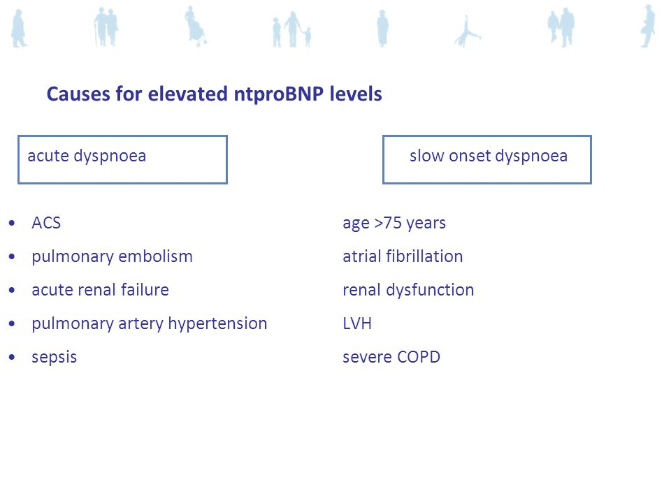 Causes for elevated ntproBNP levels acute dyspnoea slow onset dyspnoea ACSage >75 years pulmonary embolismatrial fibrillation acute renal failurerenal dysfunction pulmonary artery hypertensionLVH sepsis severe COPD