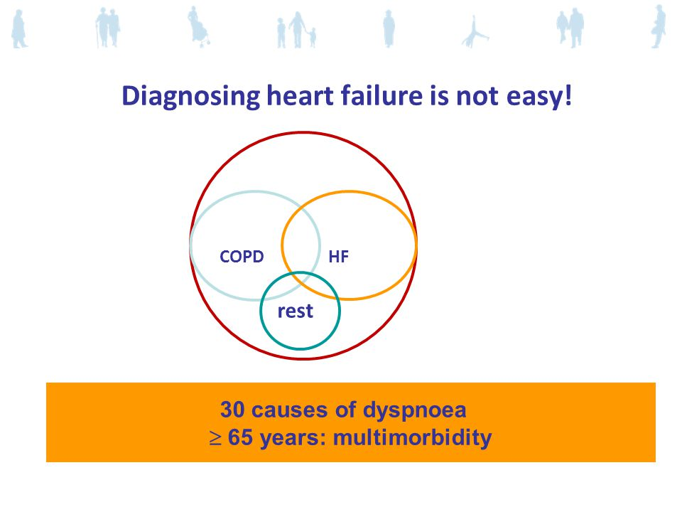 Diagnosing heart failure is not easy! COPD HF rest 30 causes of dyspnoea  65 years: multimorbidity