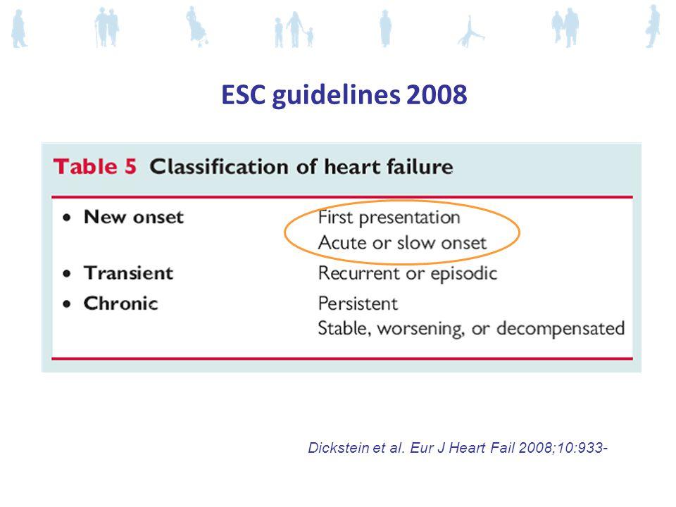 ESC guidelines 2008 Dickstein et al. Eur J Heart Fail 2008;10:933-