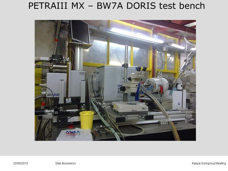 Gleb Bourenkov Kappa Workgroup Meeting20/09/2010 PETRAIII MX – BW7A DORIS test bench