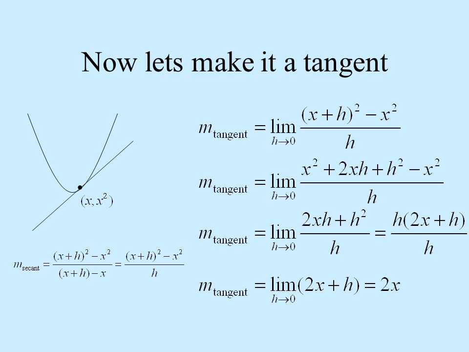 Now lets make it a tangent ·