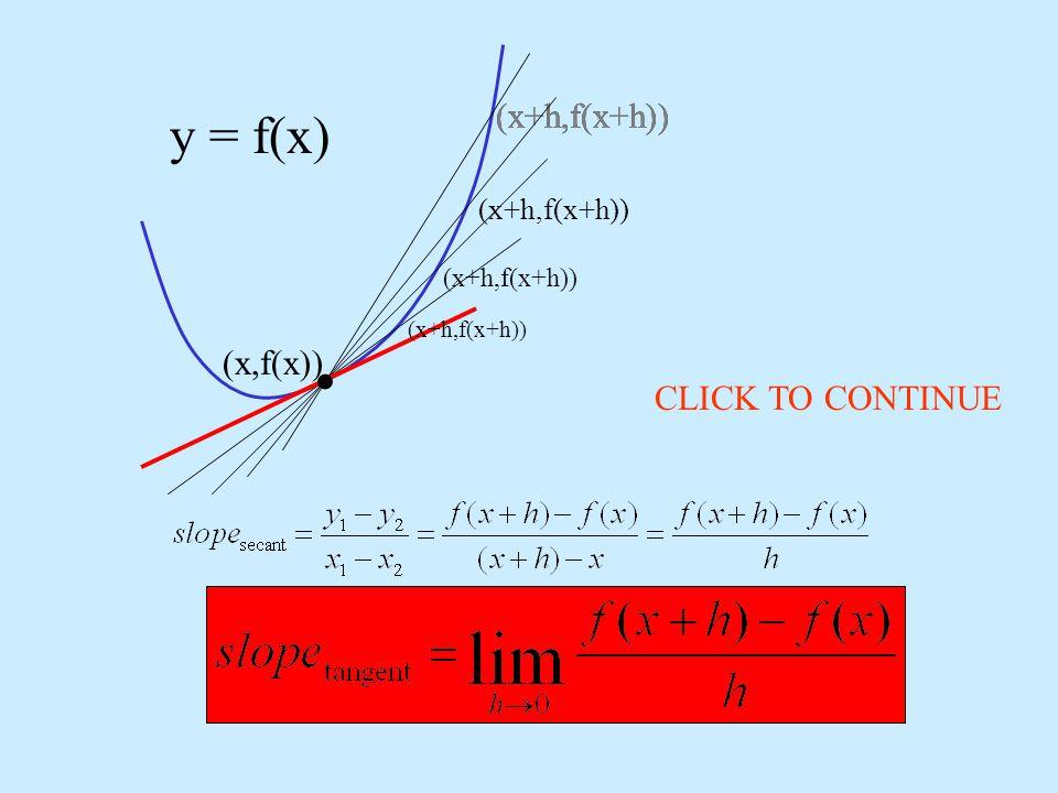 (x+h,f(x+h)) (x,f(x)) (x+h,f(x+h)) · y = f(x) CLICK TO CONTINUE