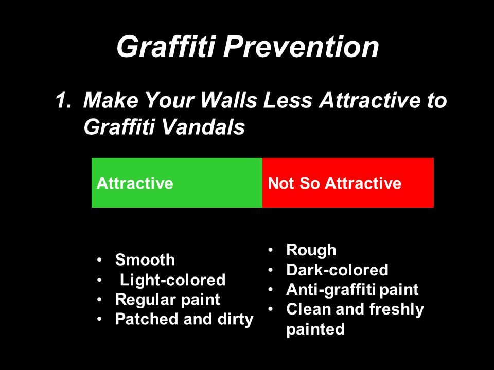 Graffiti Prevention 1.Make Your Walls Less Attractive to Graffiti Vandals AttractiveNot So Attractive Smooth Light-colored Regular paint Patched and dirty Rough Dark-colored Anti-graffiti paint Clean and freshly painted