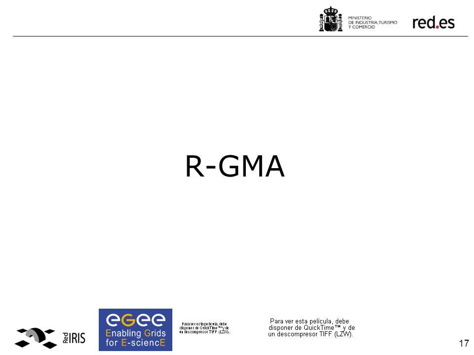 17 R-GMA