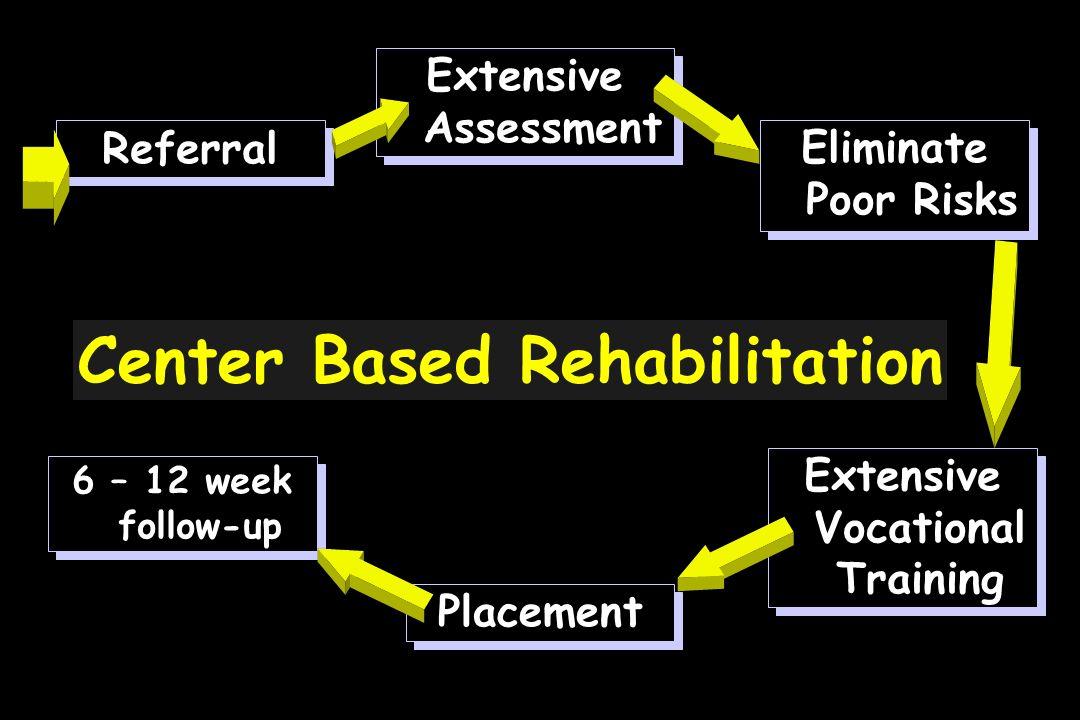 Center Based Rehabilitation Referral Extensive Assessment Placement 6 – 12 week follow-up Eliminate Poor Risks Extensive Vocational Training