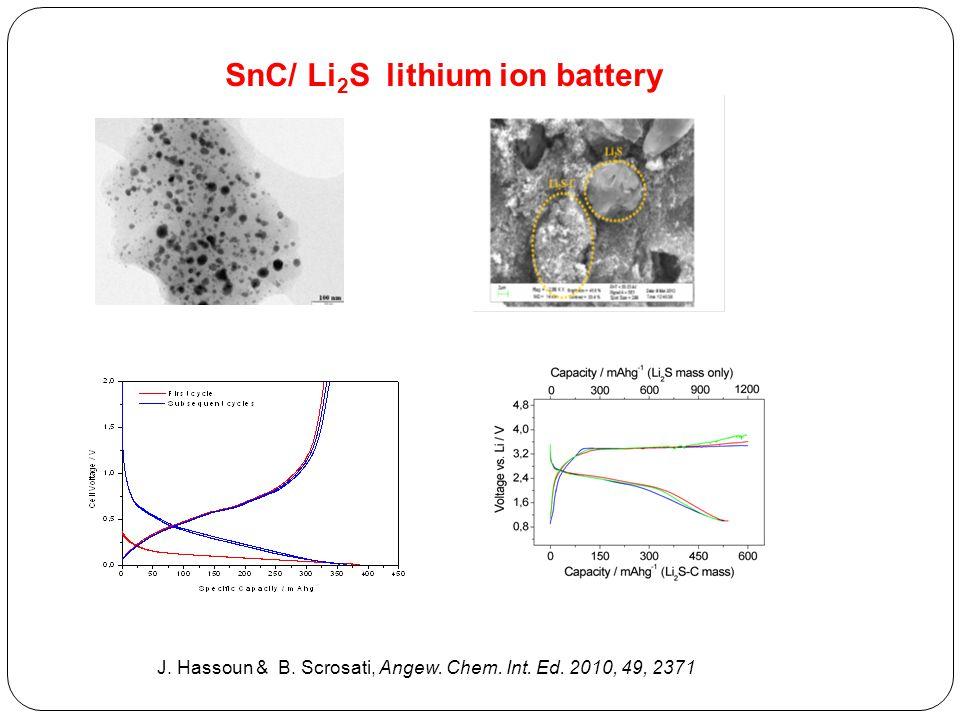 SnC/ Li 2 S lithium ion battery J. Hassoun & B. Scrosati, Angew. Chem. Int. Ed. 2010, 49, 2371