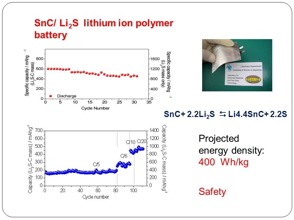 SnC/ Li 2 S lithium ion polymer battery Projected energy density: 400 Wh/kg SnC+ 2.2Li 2 S  Li4.4SnC+ 2.2S Safety