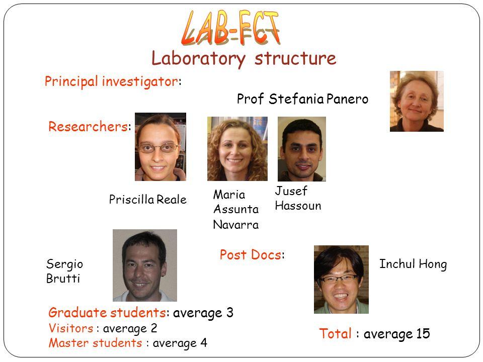 Laboratory structure Principal investigator: Prof Stefania Panero Post Docs: Priscilla Reale Maria Assunta Navarra Graduate students: average 3 Visito