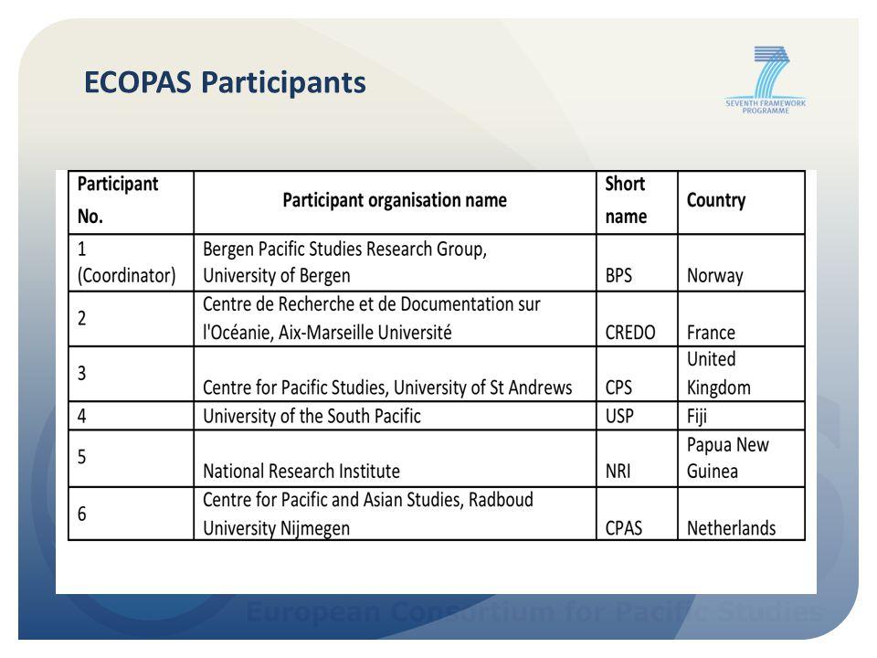ECOPAS Participants