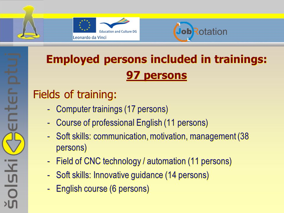 Employed persons included in trainings: 97 persons Fields of training: -Computer trainings (17 persons) -Course of professional English (11 persons) -Soft skills: communication, motivation, management (38 persons) -Field of CNC technology / automation (11 persons) -Soft skills: Innovative guidance (14 persons) -English course (6 persons)