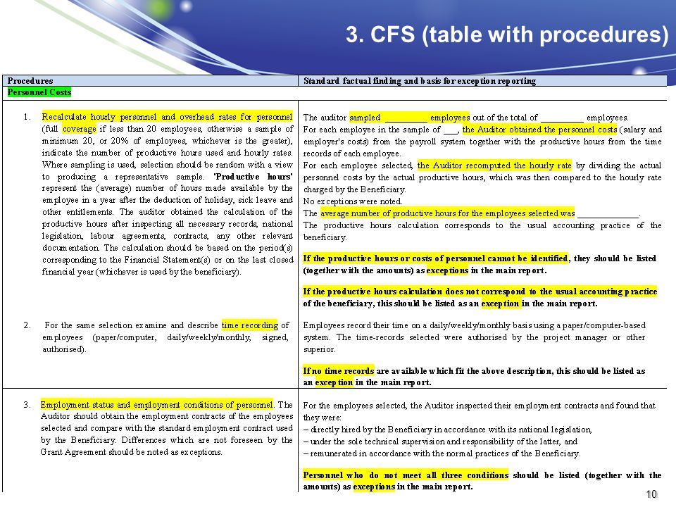 3. CFS (table with procedures) 10