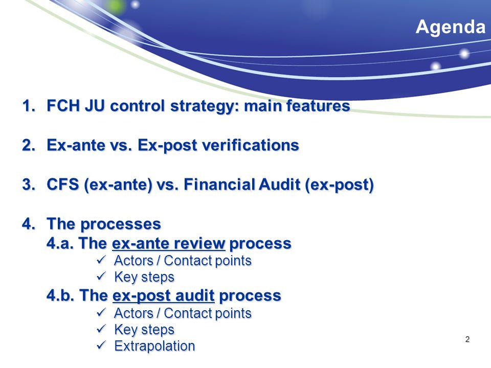 1.FCH JU control strategy: main features 2.Ex-ante vs. Ex-post verifications 3.CFS (ex-ante) vs. Financial Audit (ex-post) 4.The processes 4.a. The ex