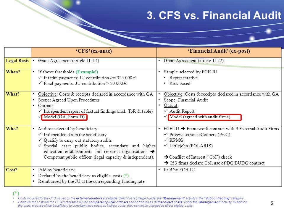 3. CFS vs. Financial Audit 'CFS' (ex-ante)'Financial Audit' (ex-post) Legal Basis Grant Agreement (article II.4.4) Grant Agreement (article II.22) Whe