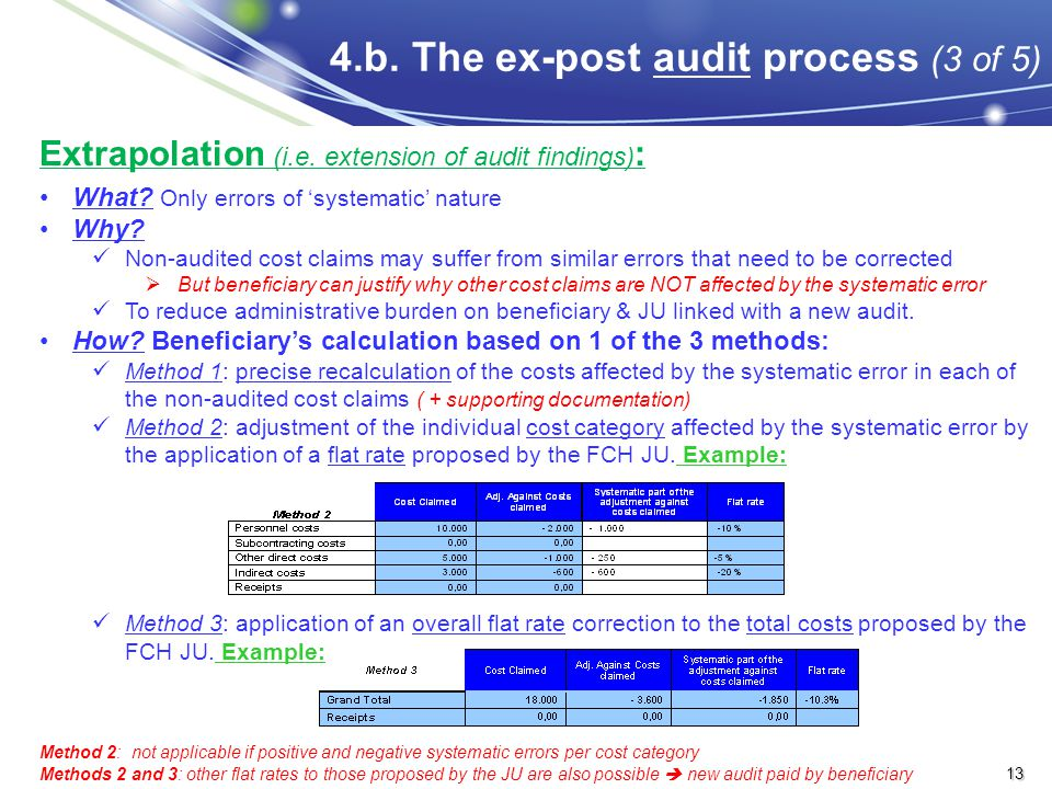 4.b. The ex-post audit process (3 of 5) Extrapolation (i.e.