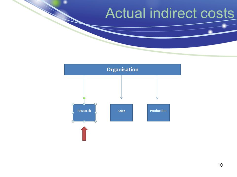 Actual indirect costs 10