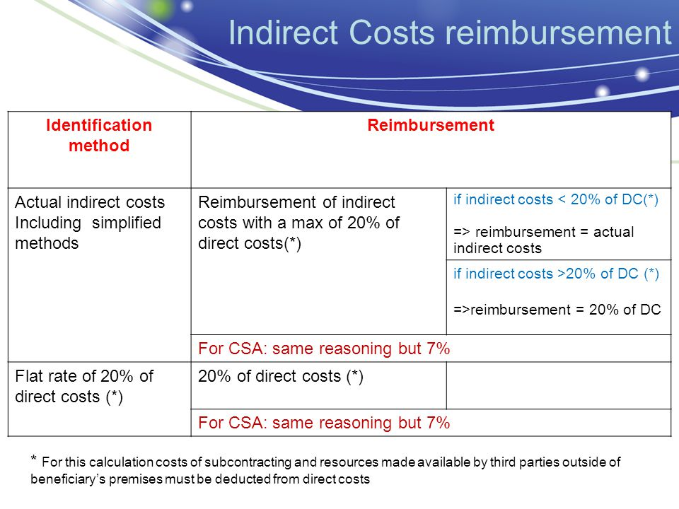 Indirect Costs reimbursement 8 * For this calculation costs of subcontracting and resources made available by third parties outside of beneficiary's premises must be deducted from direct costs Identification method Reimbursement Actual indirect costs Including simplified methods Reimbursement of indirect costs with a max of 20% of direct costs(*) if indirect costs < 20% of DC(*) => reimbursement = actual indirect costs if indirect costs >20% of DC (*) =>reimbursement = 20% of DC For CSA: same reasoning but 7% Flat rate of 20% of direct costs (*) 20% of direct costs (*) For CSA: same reasoning but 7%