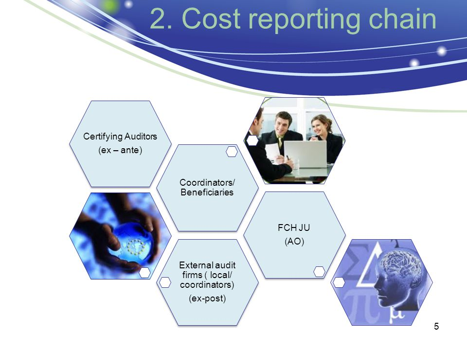 2. Cost reporting chain External audit firms ( local/ coordinators) (ex-post) External audit firms ( local/ coordinators) (ex-post) FCH JU (AO) FCH JU