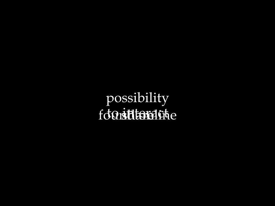 possibility sharefound online to interact