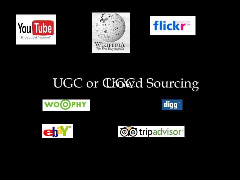 UGCUGC or Crowd Sourcing