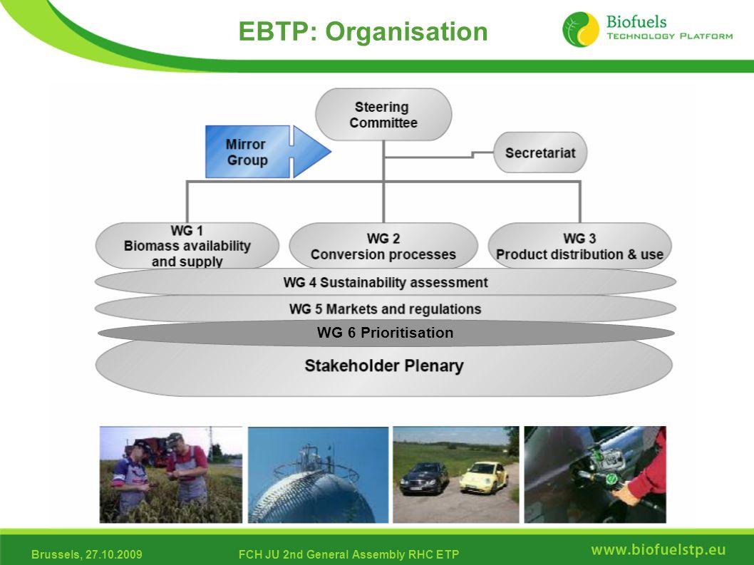 Brussels, 27.10.2009FCH JU 2nd General Assembly RHC ETP EBTP: Organisation WG 6 Prioritisation