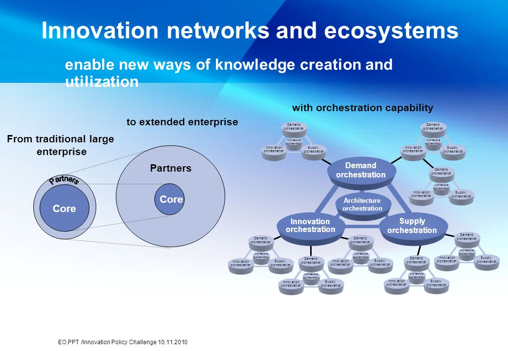 EO.PPT /Innovation Policy Challenge 10.11.2010 with orchestration capability From traditional large enterprise to extended enterprise Innovation networks and ecosystems enable new ways of knowledge creation and utilization Core Partners Core Demand orchestration Innovation orchestration Architecture orchestration Supply orchestration Demand orchestration Architecture orchestration Supply orchestration Innovation orchestration Demand orchestration Architecture orchestration Supply orchestration Innovation orchestration Demand orchestration Architecture orchestration Supply orchestration Innovation orchestration Demand orchestration Architecture orchestration Supply orchestration Innovation orchestration Demand orchestration Architecture orchestration Supply orchestration Innovation orchestration Demand orchestration Architecture orchestration Supply orchestration Innovation orchestration Demand orchestration Architecture orchestration Supply orchestration Innovation orchestration Demand orchestration Architecture orchestration Supply orchestration Innovation orchestration