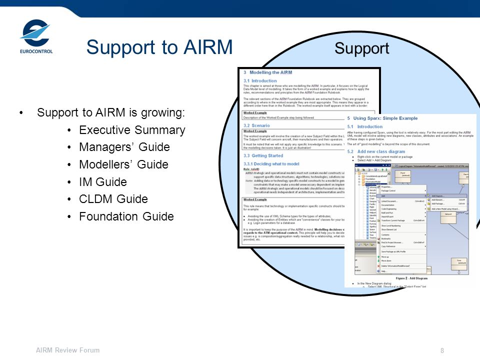 AIRM Review Forum 8 Support to AIRM Support to AIRM is growing: Executive Summary Managers' Guide Modellers' Guide IM Guide CLDM Guide Foundation Guide Support