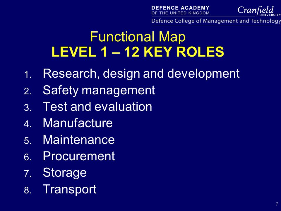 8 Functional Map LEVEL 1 – 12 KEY ROLES 9.Engineering and entertainment 10.