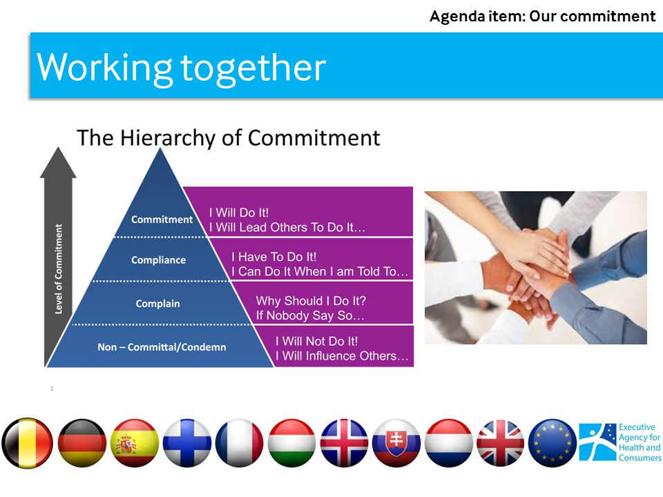Commitment from All Communications Working together Agenda item: Our commitment