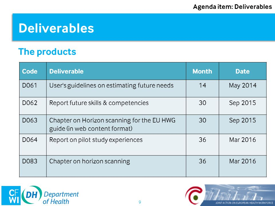 9 Deliverables The products CodeDeliverableMonthDate D061User s guidelines on estimating future needs14May 2014 D062Report future skills & competencies30Sep 2015 D063Chapter on Horizon scanning for the EU HWG guide (in web content format) 30Sep 2015 D064Report on pilot study experiences36Mar 2016 D083Chapter on horizon scanning36Mar 2016 Agenda item: Deliverables
