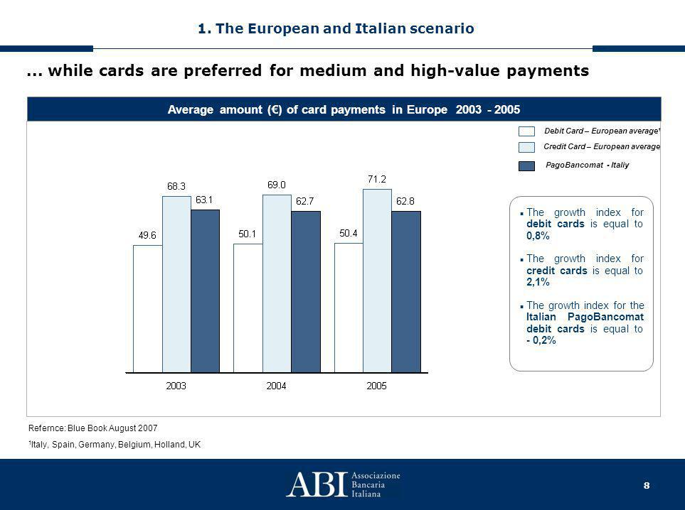 8 Average amount (€) of card payments in Europe 2003 - 2005 Debit Card – European average 1 Credit Card – European average Refernce: Blue Book August