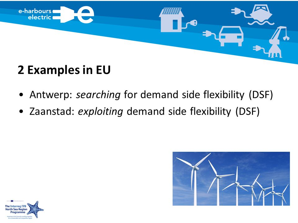 2 Examples in EU Antwerp: searching for demand side flexibility (DSF) Zaanstad: exploiting demand side flexibility (DSF)