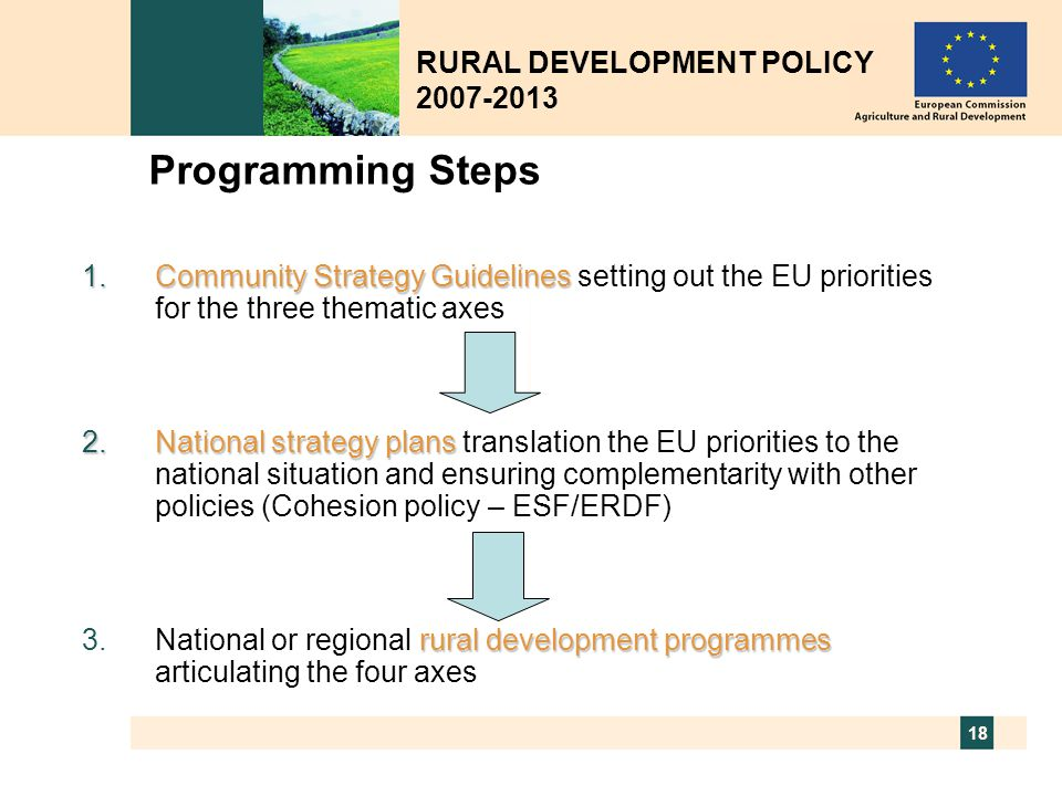 18 1.Community Strategy Guidelines 1.Community Strategy Guidelines setting out the EU priorities for the three thematic axes 2.National strategy plans