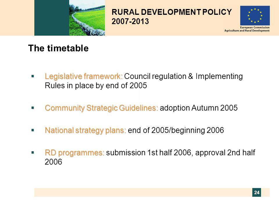 24 The timetable  Legislative framework:  Legislative framework: Council regulation & Implementing Rules in place by end of 2005  Community Strateg