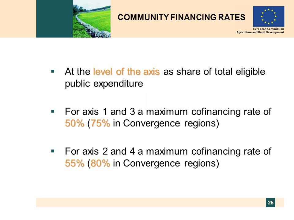 25 level of the axis  At the level of the axis as share of total eligible public expenditure 50%75%  For axis 1 and 3 a maximum cofinancing rate of
