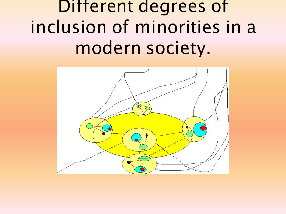 Different degrees of inclusion of minorities in a modern society.