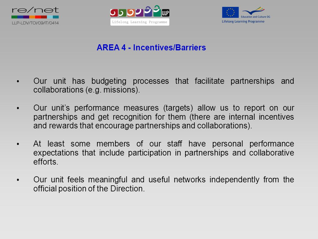 AREA 4 - Incentives/Barriers Our unit has budgeting processes that facilitate partnerships and collaborations (e.g. missions). Our unit's performance