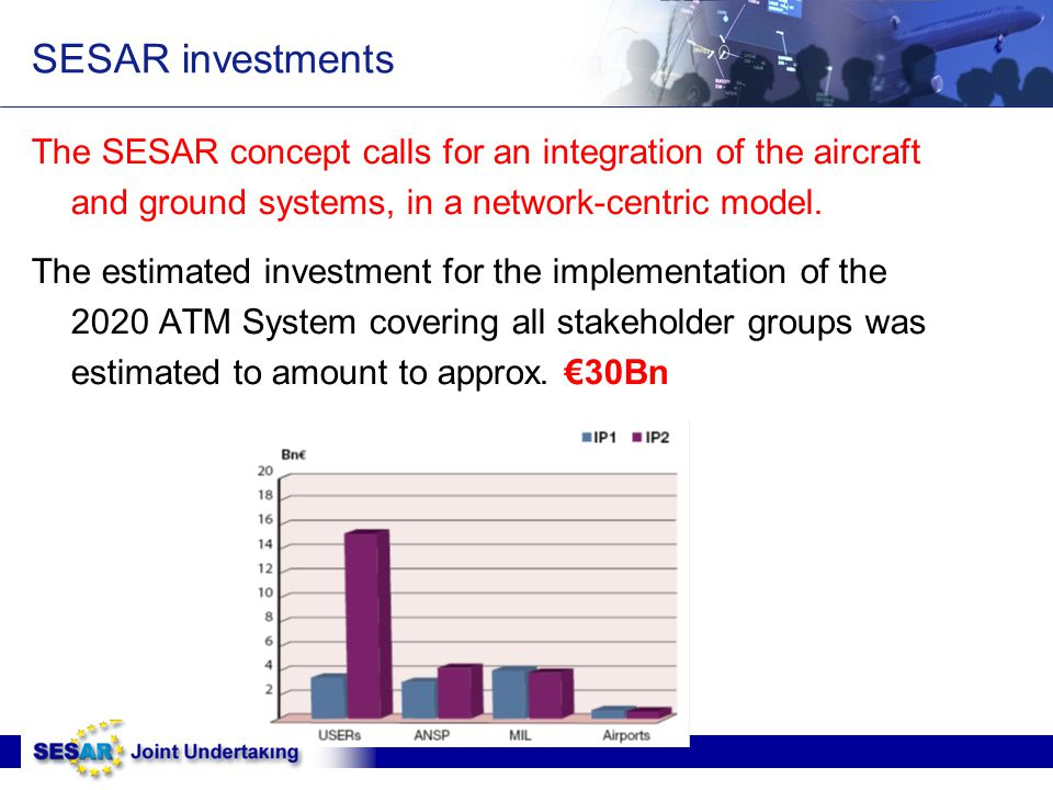 SESAR investments The SESAR concept calls for an integration of the aircraft and ground systems, in a network-centric model.