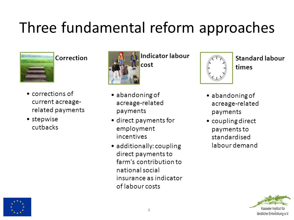 Three fundamental reform approaches corrections of current acreage- related payments stepwise cutbacks abandoning of acreage-related payments direct payments for employment incentives additionally: coupling direct payments to farm s contribution to national social insurance as indicator of labour costs abandoning of acreage-related payments coupling direct payments to standardised labour demand 4 Correction Indicator labour cost Standard labour times
