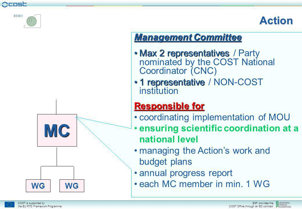 COST is supported by the EU RTD Framework Programme ESF provides the COST Office through an EC contract ESSEM Action WG MC Management Committee Max 2 representativesMax 2 representatives / Party nominated by the COST National Coordinator (CNC) 1 representative1 representative / NON-COST institution Responsible for coordinating implementation of MOU ensuring scientific coordination at a national level managing the Action's work and budget plans annual progress report each MC member in min.
