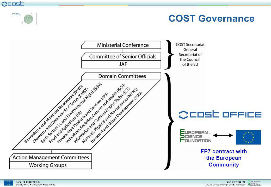 COST is supported by the EU RTD Framework Programme ESF provides the COST Office through an EC contract ESSEM COST structure MC = Management Committee COST OFFICE COMMITTEE OF SENIOR OFFICIALS (CSO) COST National Coordinators ESSEM …… …..