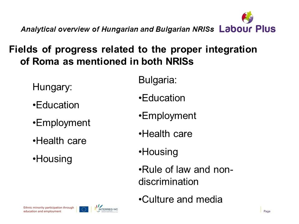Analytical overview of Hungarian and Bulgarian NRISs Fields of progress related to the proper integration of Roma as mentioned in both NRISs Hungary: