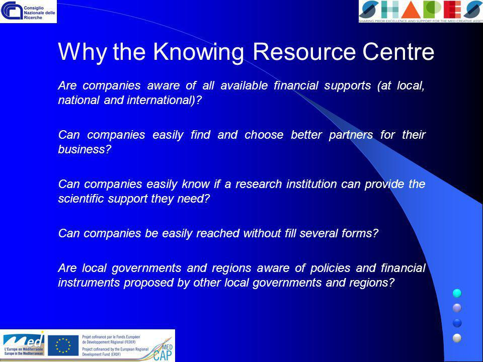 Are companies aware of all available financial supports (at local, national and international)? Can companies easily find and choose better partners f