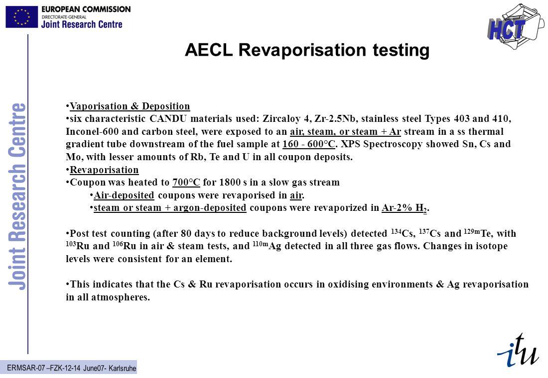 ERMSAR-07 –FZK-12-14 June07- Karlsruhe AECL Revaporisation testing Vaporisation & Deposition six characteristic CANDU materials used: Zircaloy 4, Zr-2