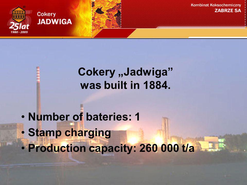 "Cokery ""Jadwiga was built in 1884."