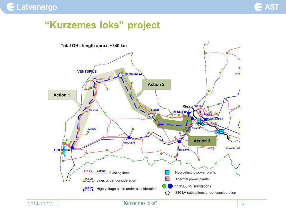 Kurzemes loks project 2014.10.12. Kurzemes loks 5