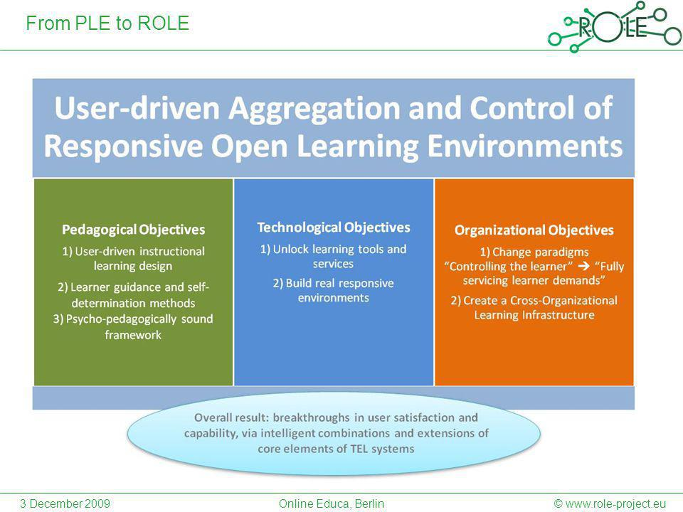 From PLE to ROLE © www.role-project.eu3 December 2009Online Educa, Berlin